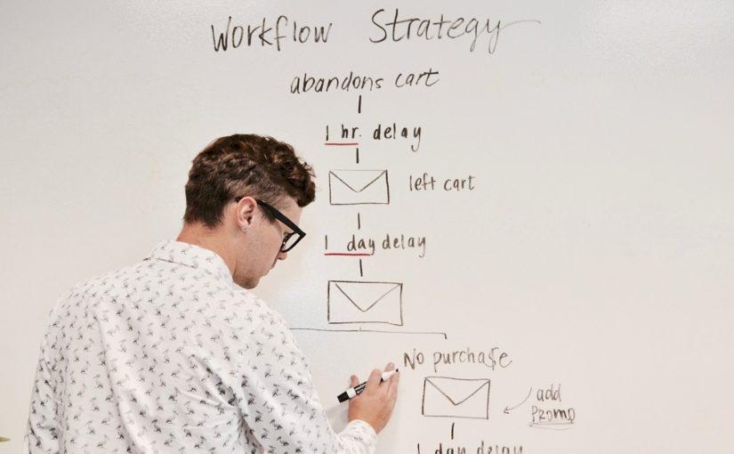 Como gerenciar o mailling da sua empresa?