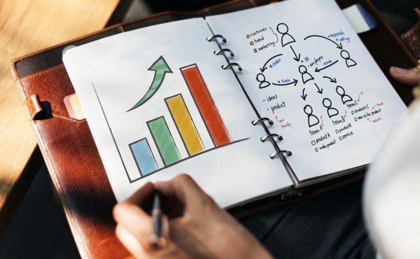 Brand equity | Criando valor para sua marca | Guia de Investimento