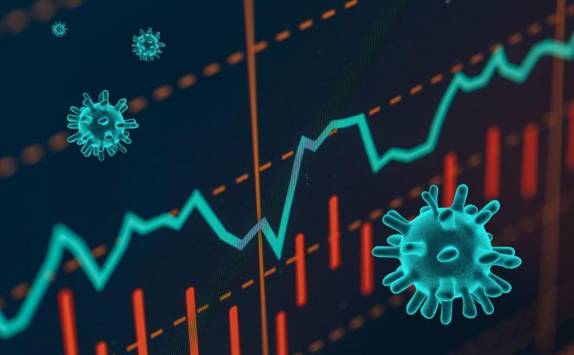 Quais foram as ações menos impactadas pelo surto do novo Coronavírus?