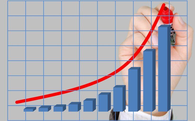 Atributos importantes para crescimento empresarial